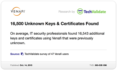 Venafi customers find on average over 16,500 keys and certificates that were previously unknown.