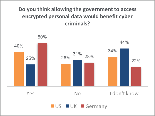 uk-encryption-4.png