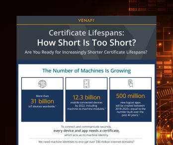 Infographic: Certificate Lifespans